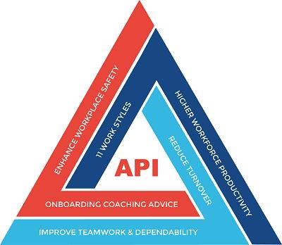 API Resized