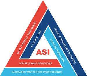 Safety Solutions - ASI